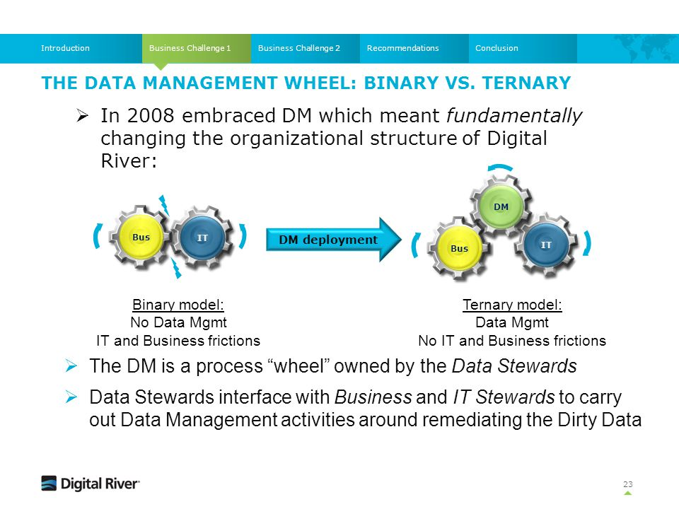 The Data Management wheel: Binary vs. Ternary