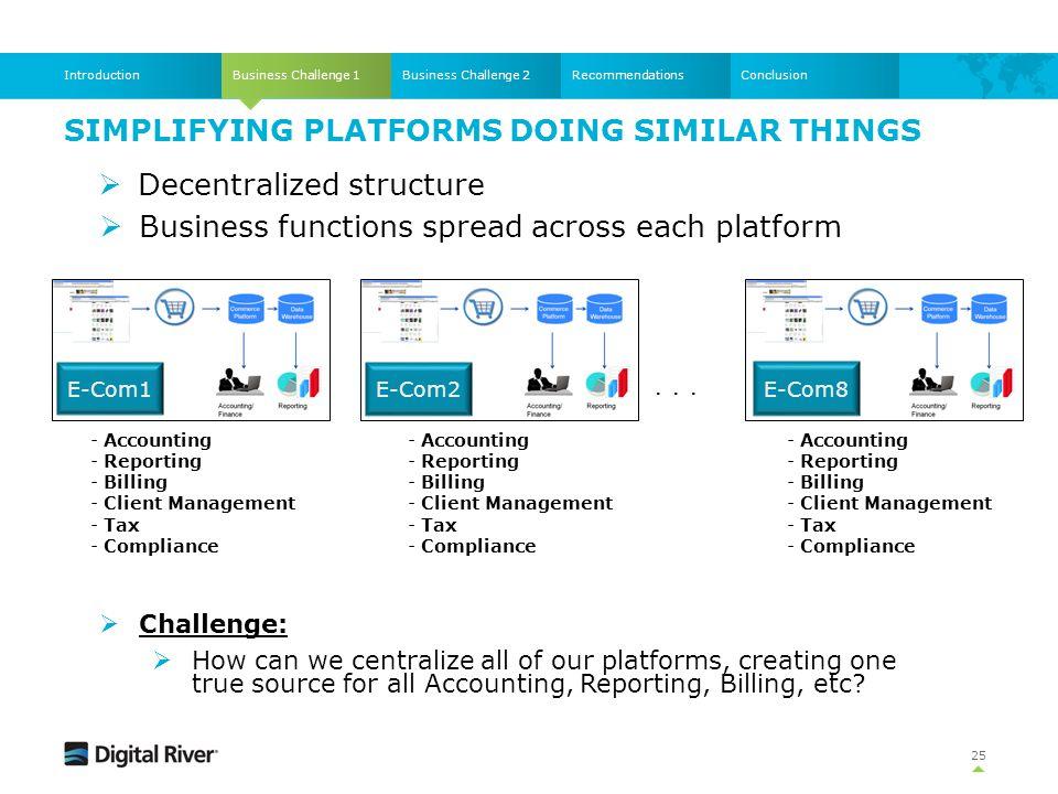 Simplifying platforms doing similar things