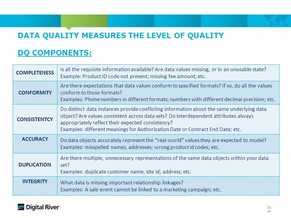 DATA QUALITY MEASURES THE LEVEL OF QUALITY DQ COMPONENTS: