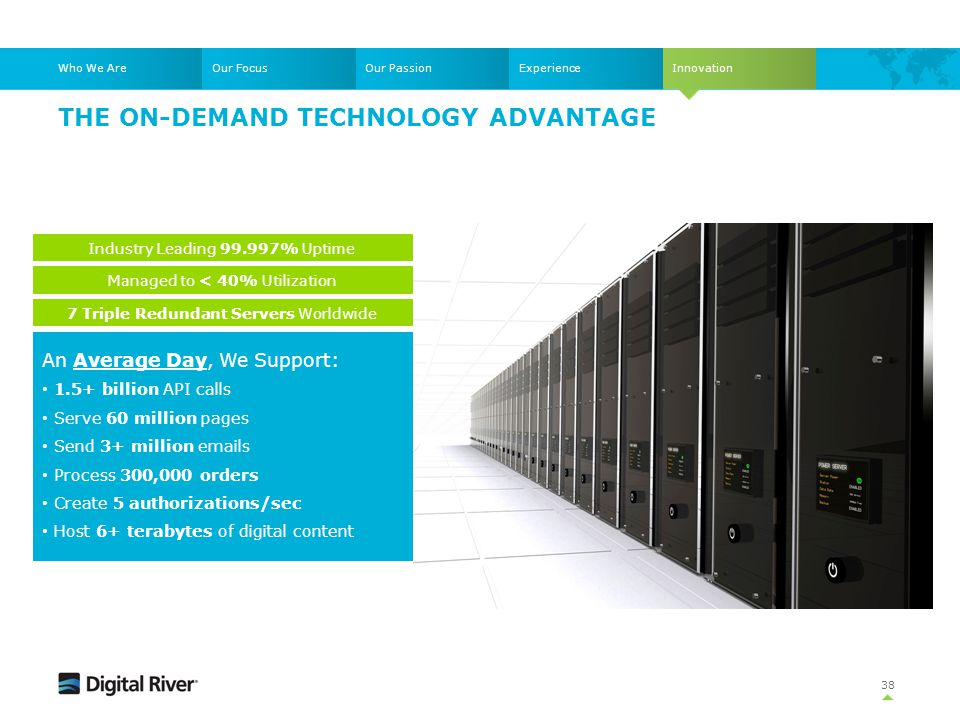 The on-demand technology advantage