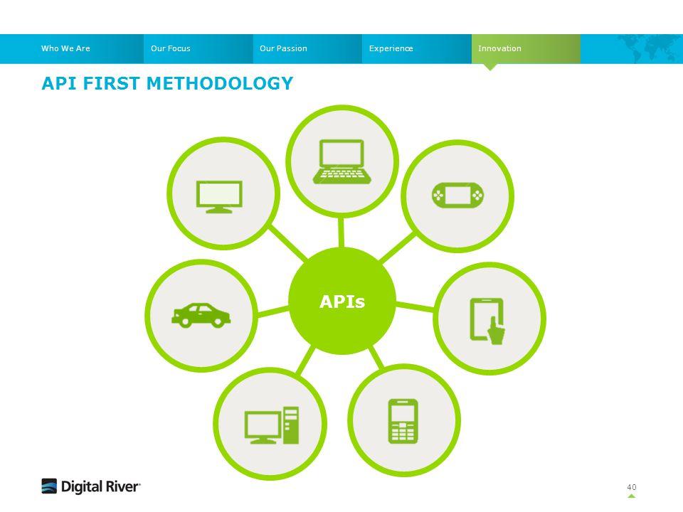 API First Methodology APIs Web Browser Desktop In Application Mobile