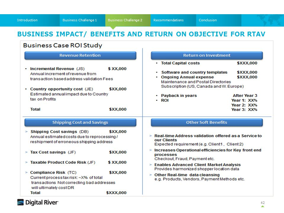 Business impact/ benefits and return on objective for RTAV