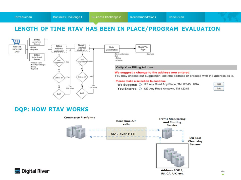 LENGTH of TIME RTAV has been in place/program Evaluation