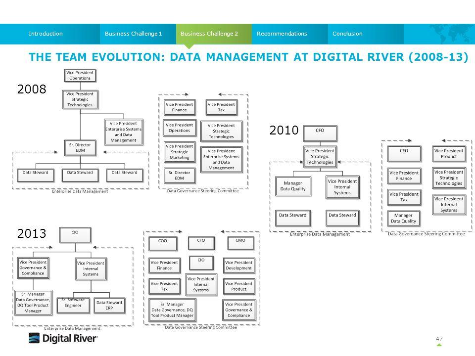 The Team Evolution: Data Management at Digital River (2008-13)