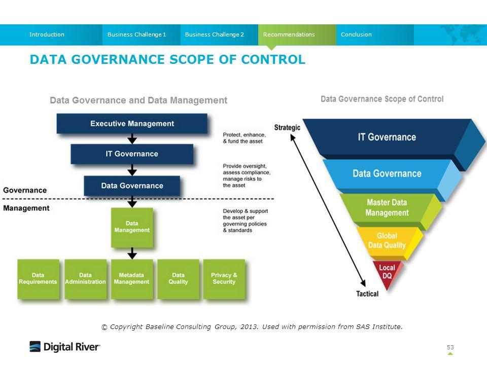 Data Governance Scope of Control