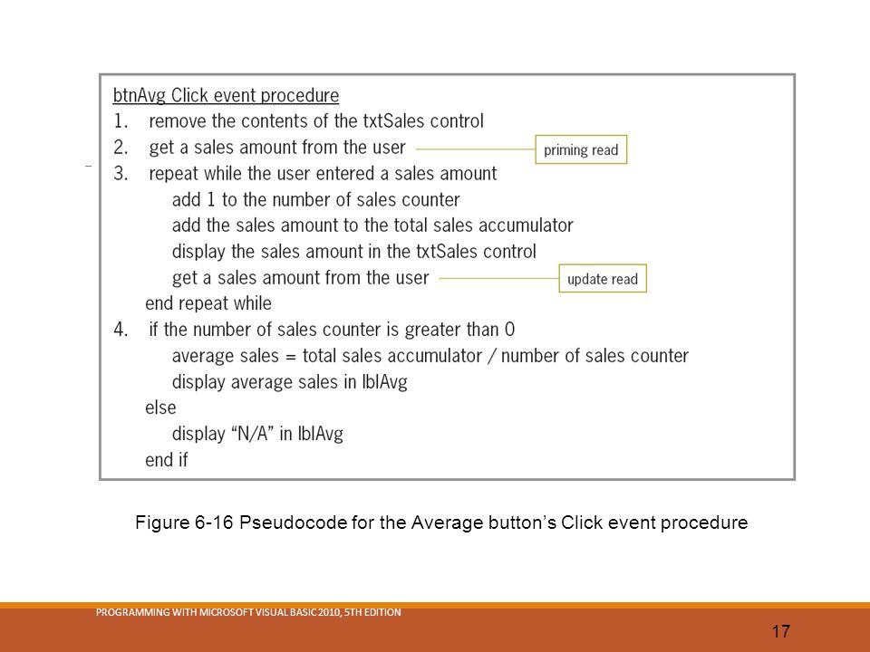 Figure 6-16 Pseudocode for the Average button's Click event procedure