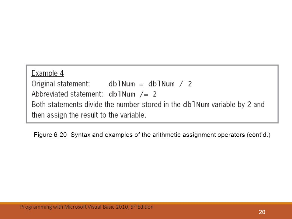 Figure 6-20 Syntax and examples of the arithmetic assignment operators (cont'd.)