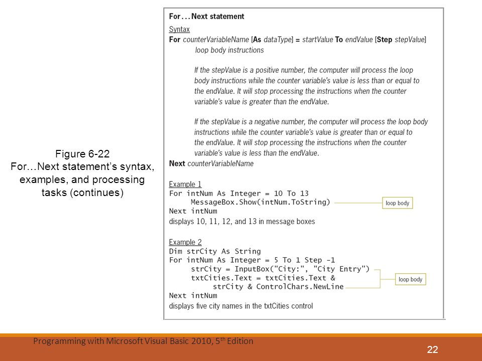 Figure 6-22 For…Next statement's syntax, examples, and processing tasks (continues)
