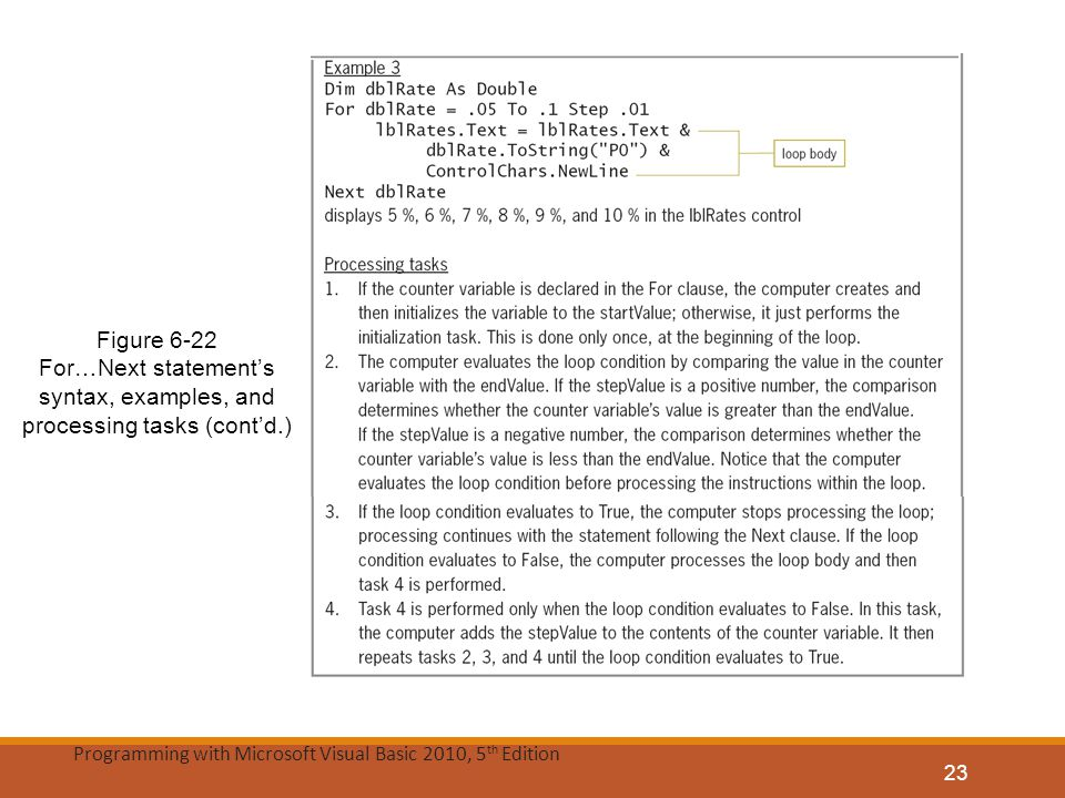 Figure 6-22 For…Next statement's syntax, examples, and processing tasks (cont'd.)