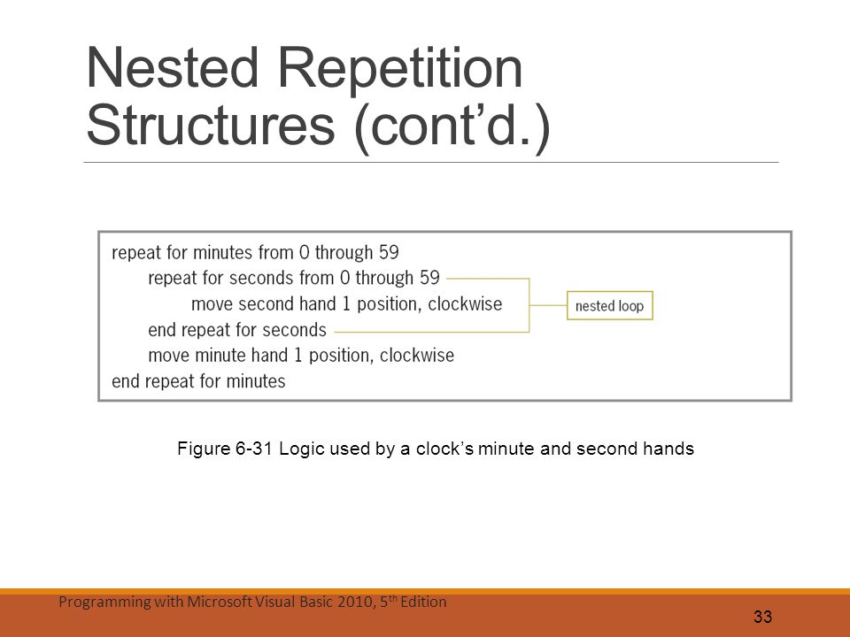 Nested Repetition Structures (cont'd.)