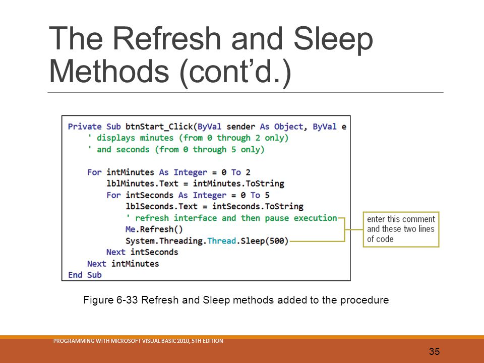 The Refresh and Sleep Methods (cont'd.)