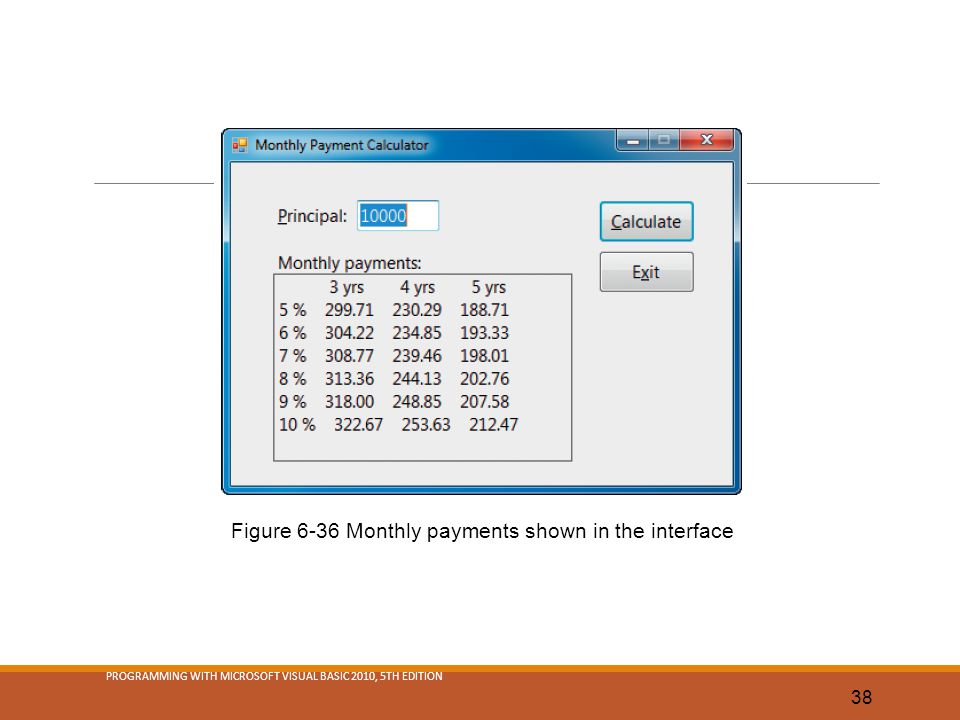 Figure 6-36 Monthly payments shown in the interface