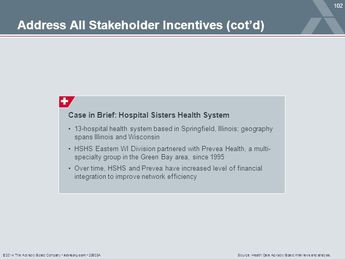 Address All Stakeholder Incentives (cot'd)