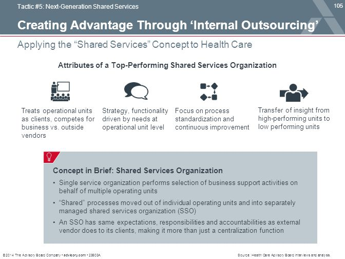 Attributes of a Top-Performing Shared Services Organization