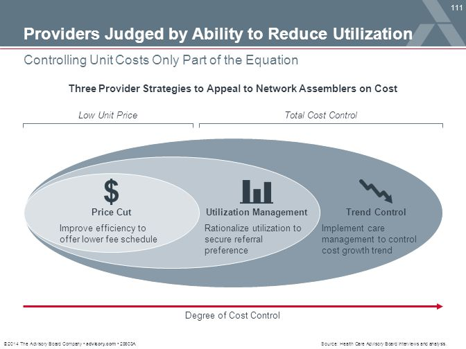 Providers Judged by Ability to Reduce Utilization