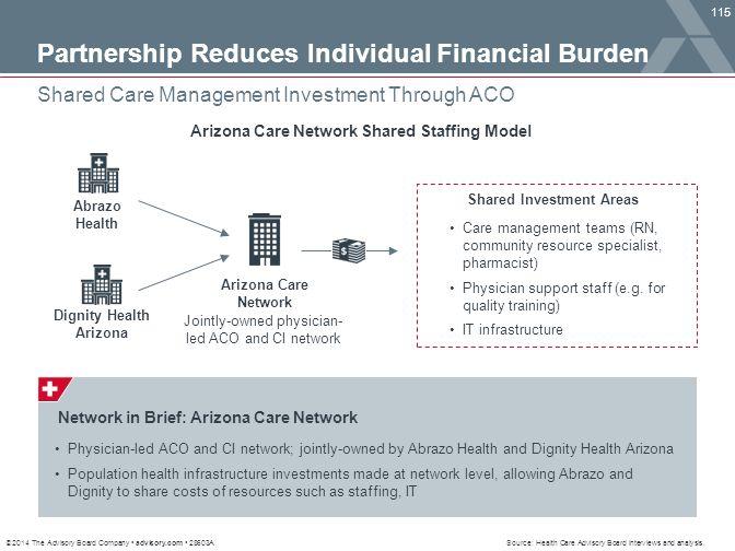 Partnership Reduces Individual Financial Burden