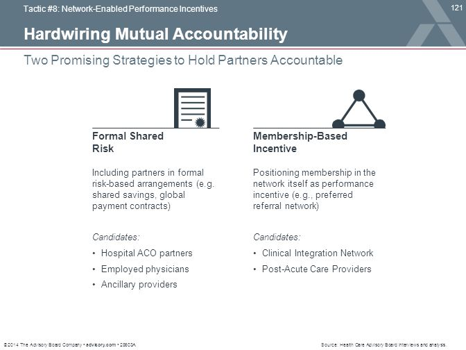 Hardwiring Mutual Accountability
