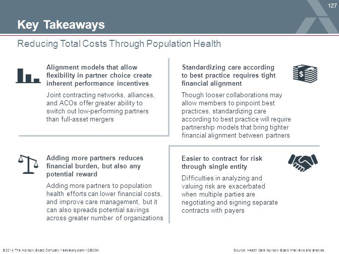 Key Takeaways Reducing Total Costs Through Population Health