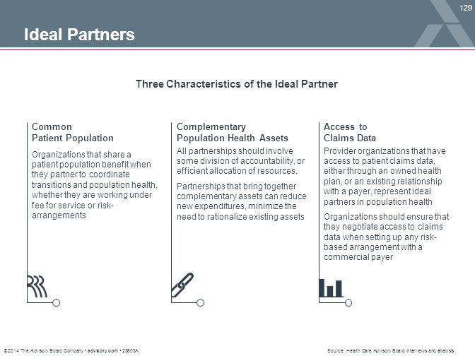 Ideal Partners Three Characteristics of the Ideal Partner