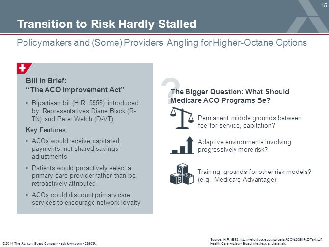 Transition to Risk Hardly Stalled