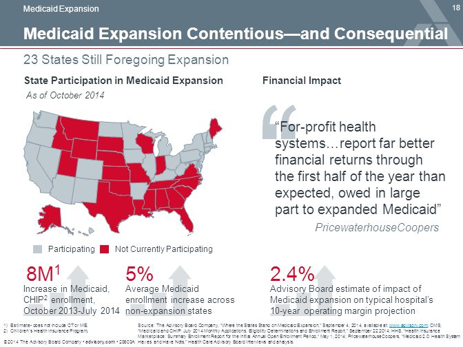 8M1 5% 2.4% Medicaid Expansion Contentious—and Consequential