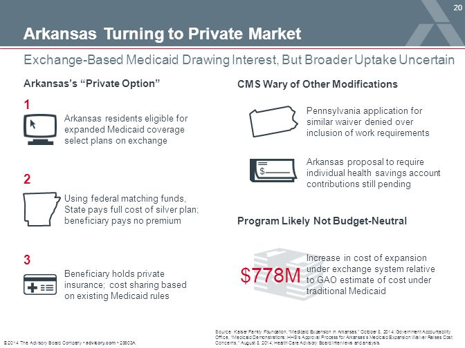 $778M Arkansas Turning to Private Market
