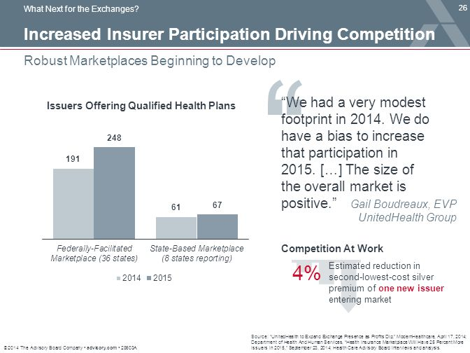 Issuers Offering Qualified Health Plans