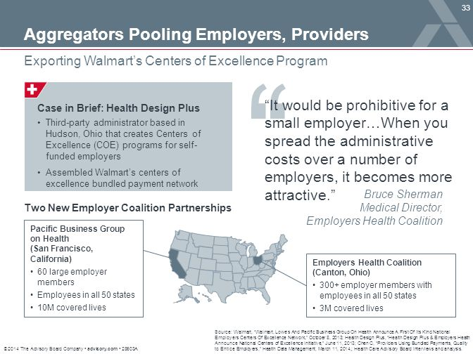 Aggregators Pooling Employers, Providers