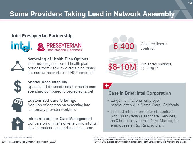 5,400 $8-10M Some Providers Taking Lead in Network Assembly
