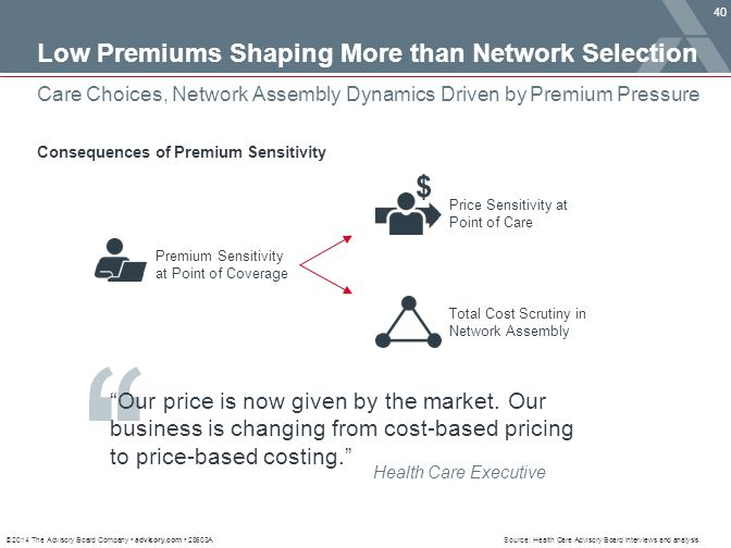 Low Premiums Shaping More than Network Selection