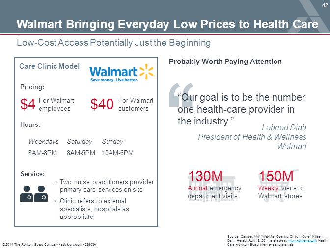 $4 $40 130M 150M Walmart Bringing Everyday Low Prices to Health Care