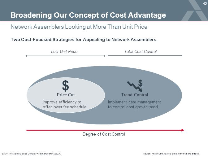 Broadening Our Concept of Cost Advantage