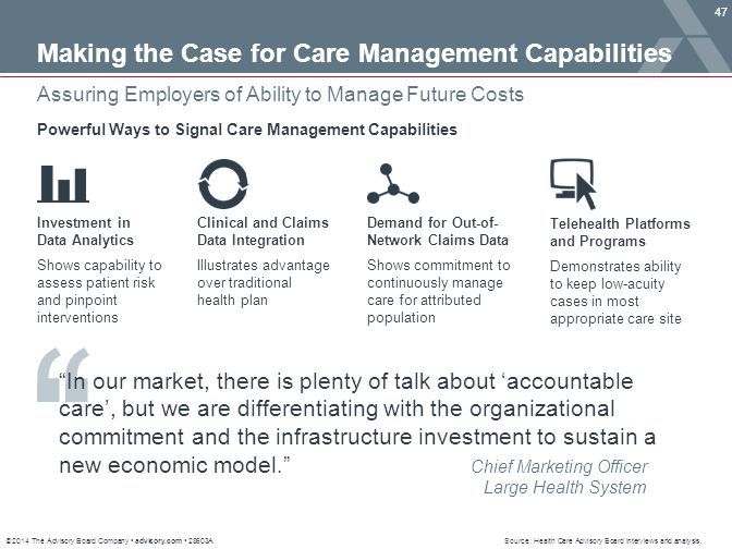 Making the Case for Care Management Capabilities
