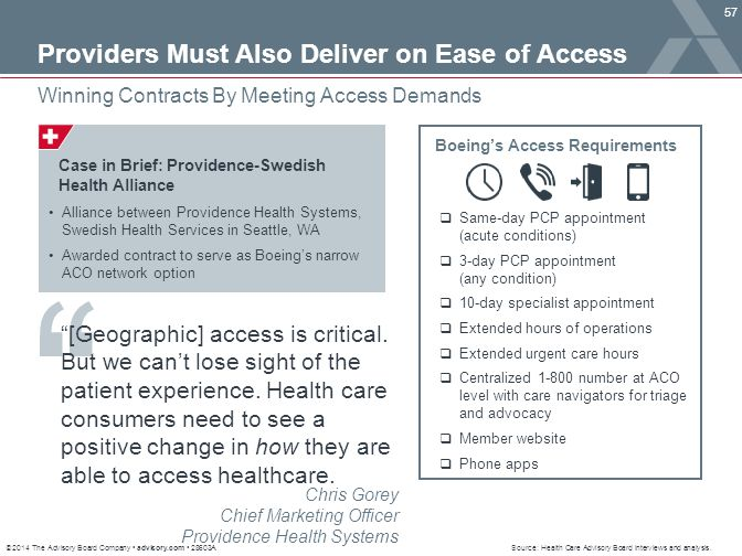 Providers Must Also Deliver on Ease of Access
