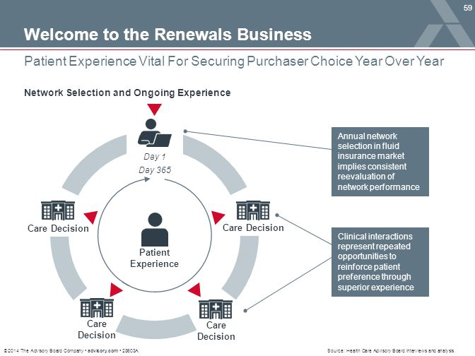 Welcome to the Renewals Business