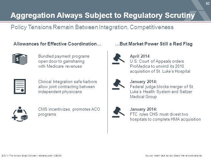 Aggregation Always Subject to Regulatory Scrutiny
