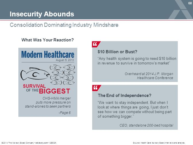 Insecurity Abounds BIGGEST Consolidation Dominating Industry Mindshare