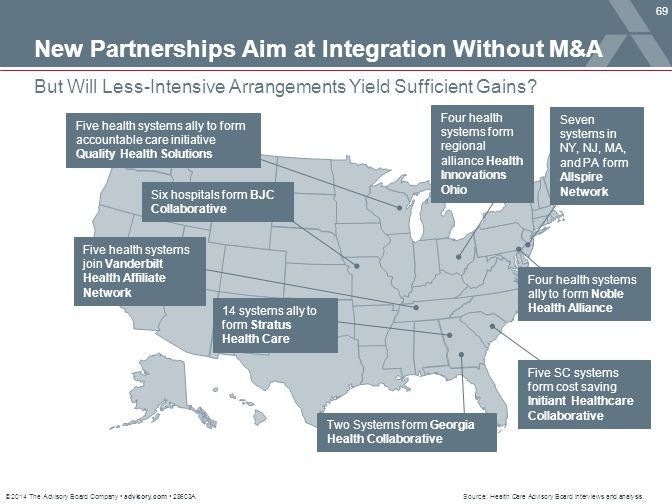 New Partnerships Aim at Integration Without M&A