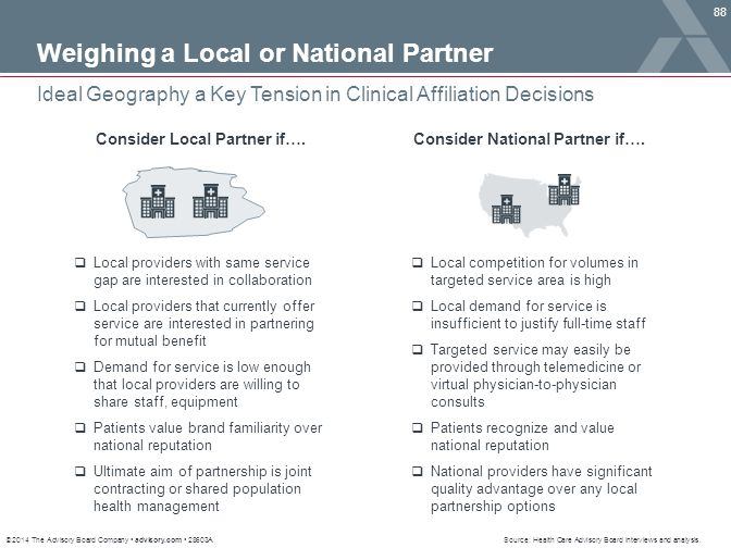 Consider Local Partner if…. Consider National Partner if….