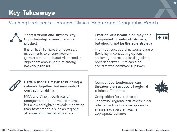 Key Takeaways Winning Preference Through Clinical Scope and Geographic Reach.