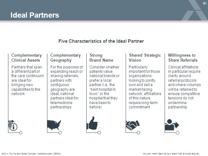 Five Characteristics of the Ideal Partner
