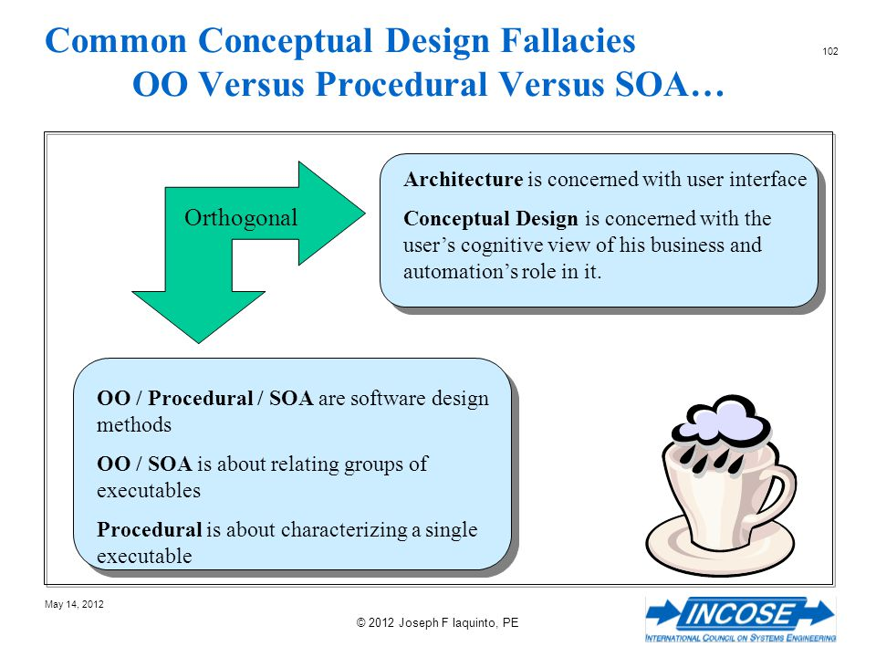Common Conceptual Design Fallacies OO Versus Procedural Versus SOA…