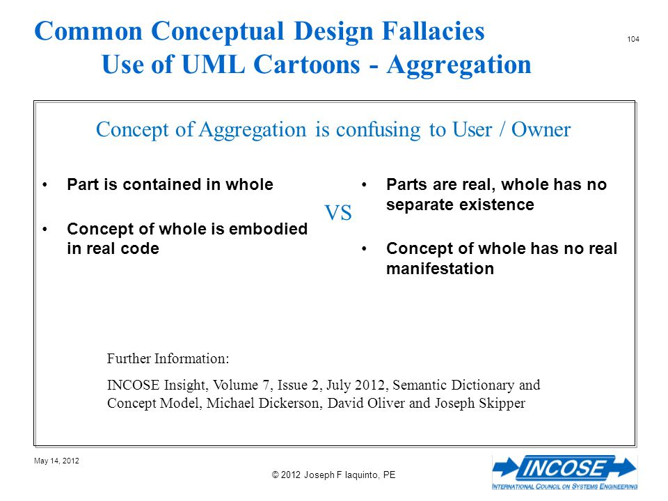 Common Conceptual Design Fallacies Use of UML Cartoons - Aggregation
