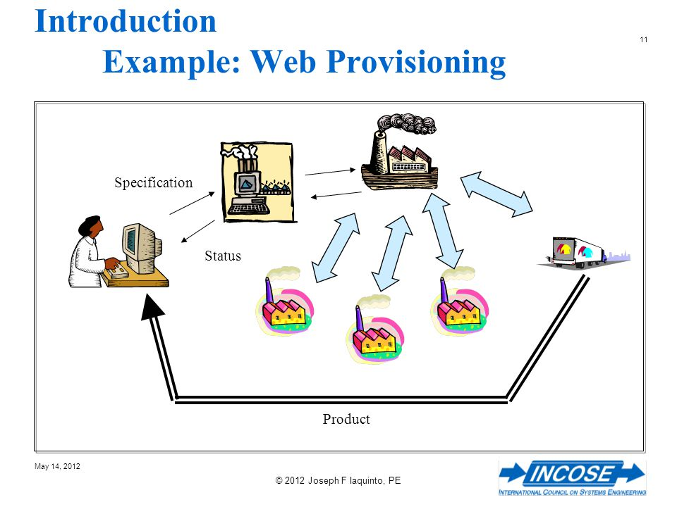 Introduction Example: Web Provisioning