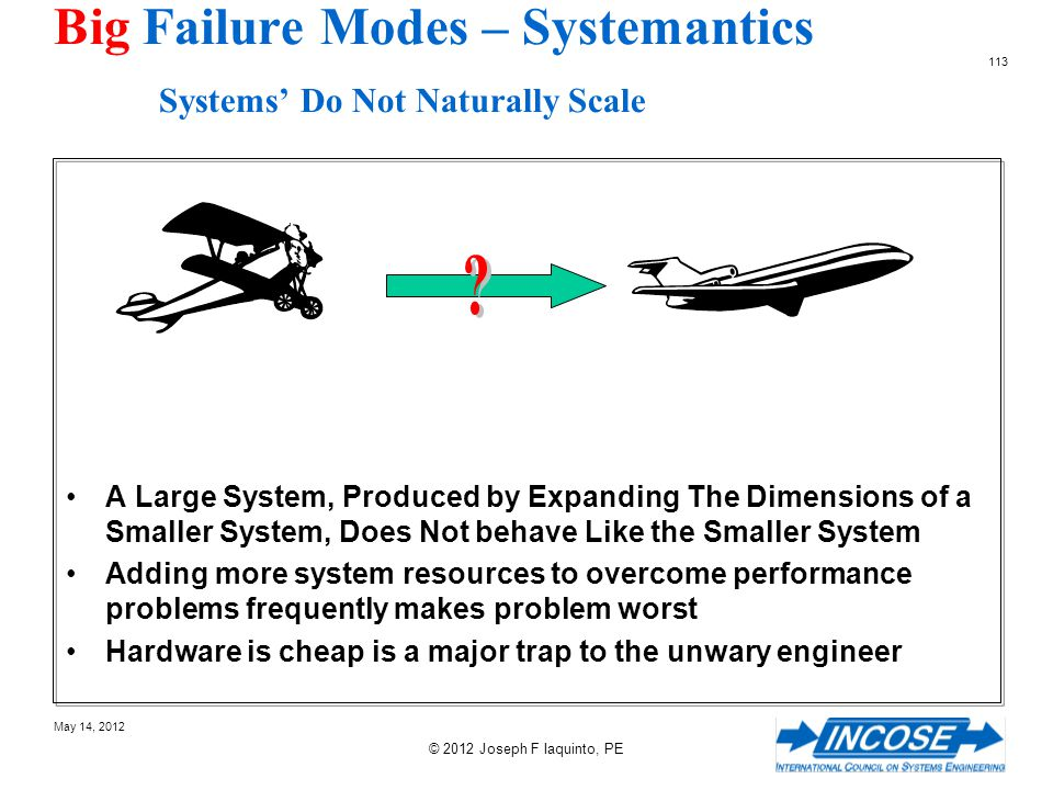 Big Failure Modes – Systemantics Systems' Do Not Naturally Scale