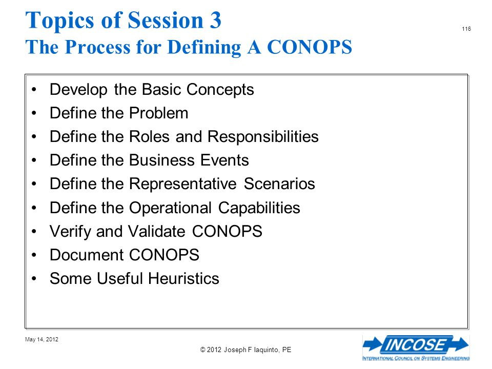 Topics of Session 3 The Process for Defining A CONOPS