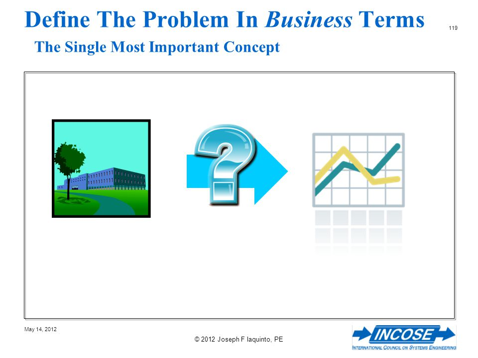 Define The Problem In Business Terms The Single Most Important Concept