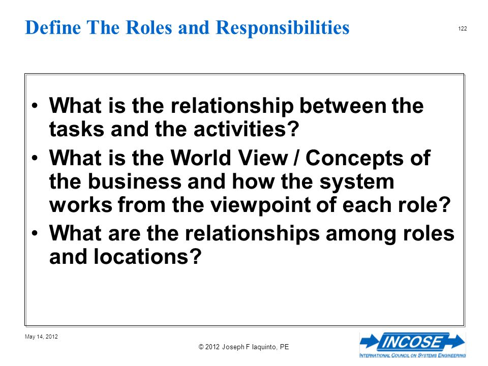 Define The Roles and Responsibilities