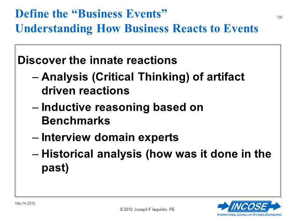 Define the Business Events Understanding How Business Reacts to Events