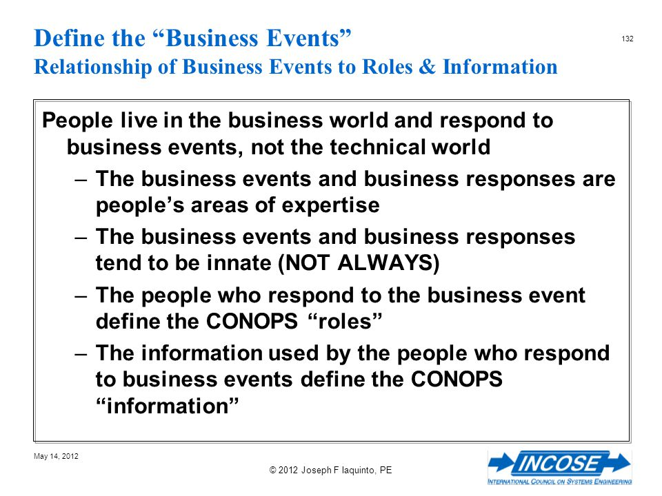 Define the Business Events Relationship of Business Events to Roles & Information